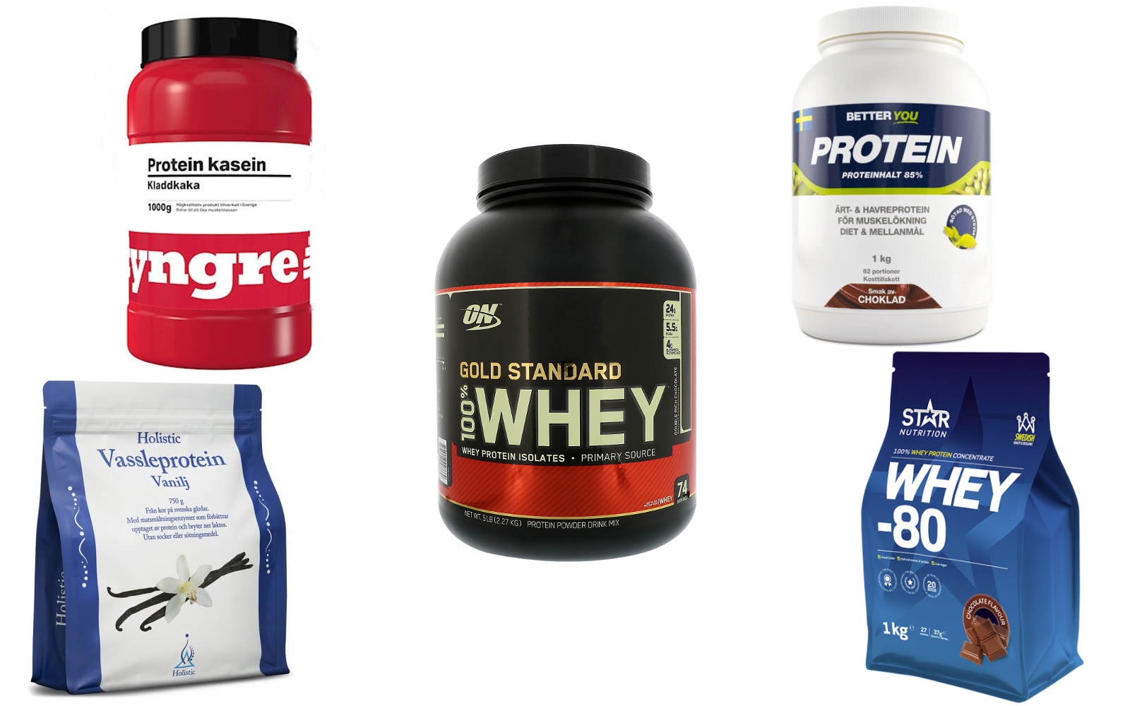 laktosfritt proteinpulver gymgrossisten